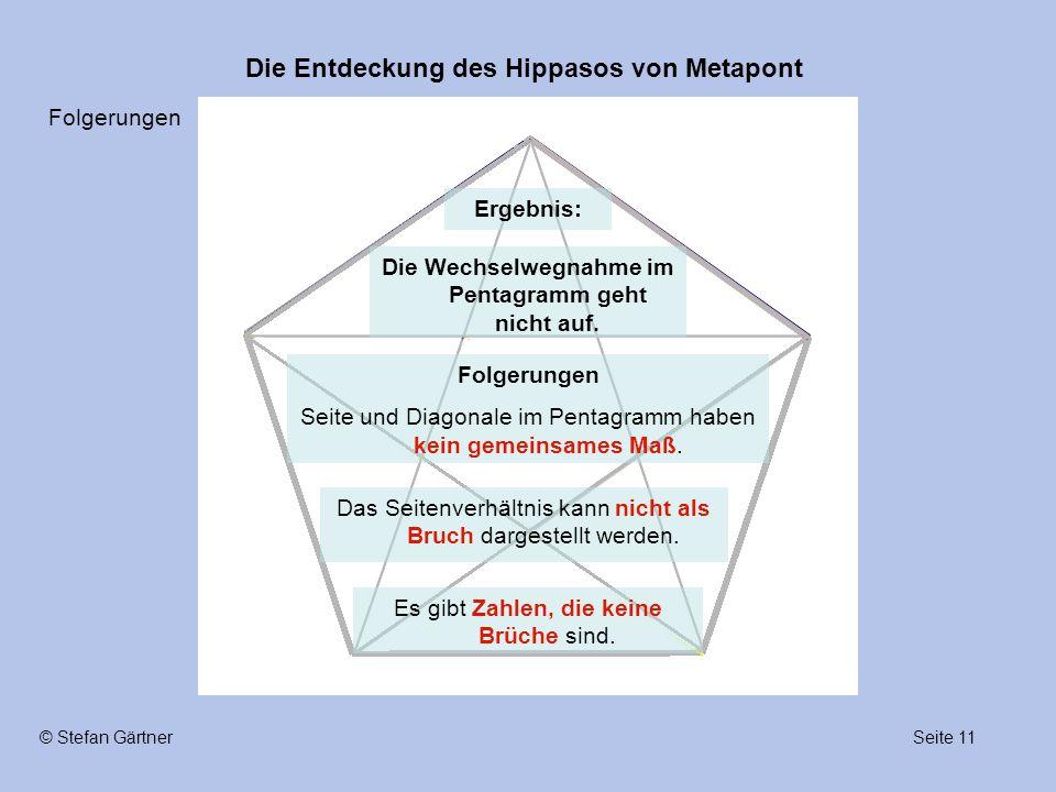 Die Entdeckung des Hippasos von Metapont Seite 11© Stefan Gärtner Die Wechselwegnahme im Pentagramm geht nicht auf. Folgerungen Seite und Diagonale im
