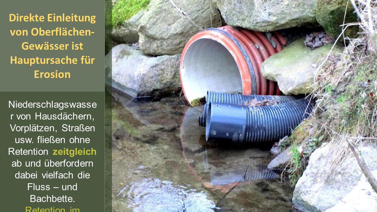 Niederschlagswasse r von Hausdächern, Vorplätzen, Straßen usw. fließen ohne Retention zeitgleich ab und überfordern dabei vielfach die Fluss – und Bac