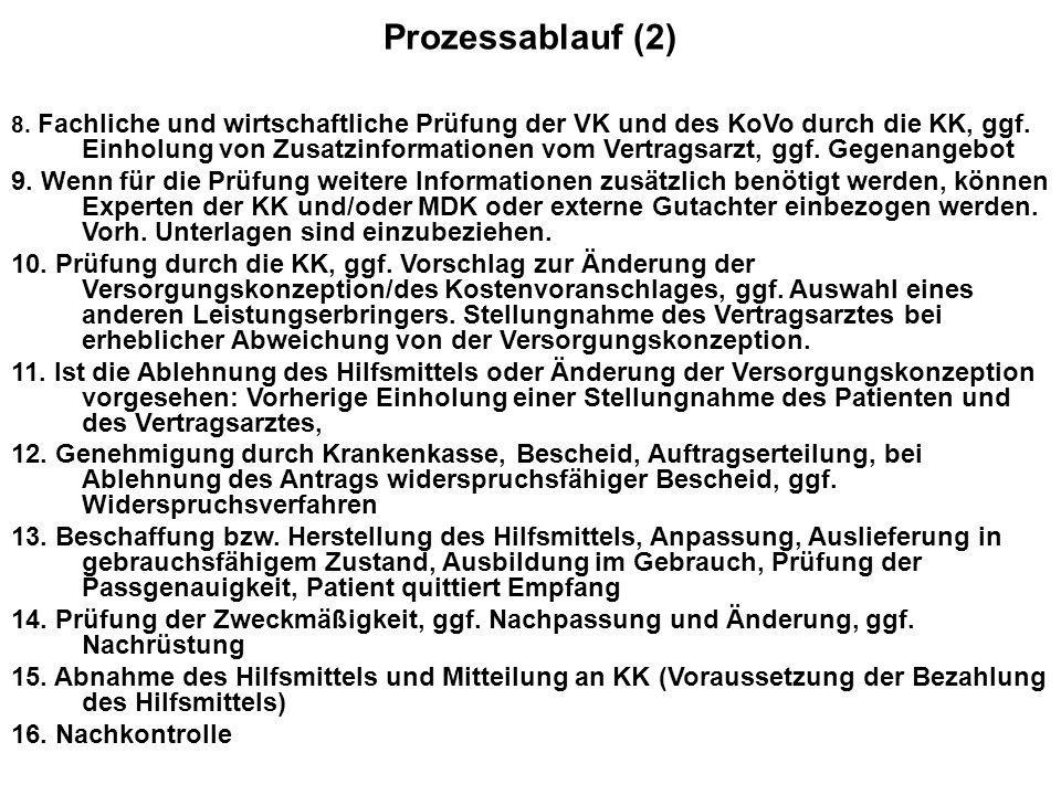 Prozessablauf (2) 8. Fachliche und wirtschaftliche Prüfung der VK und des KoVo durch die KK, ggf. Einholung von Zusatzinformationen vom Vertragsarzt,