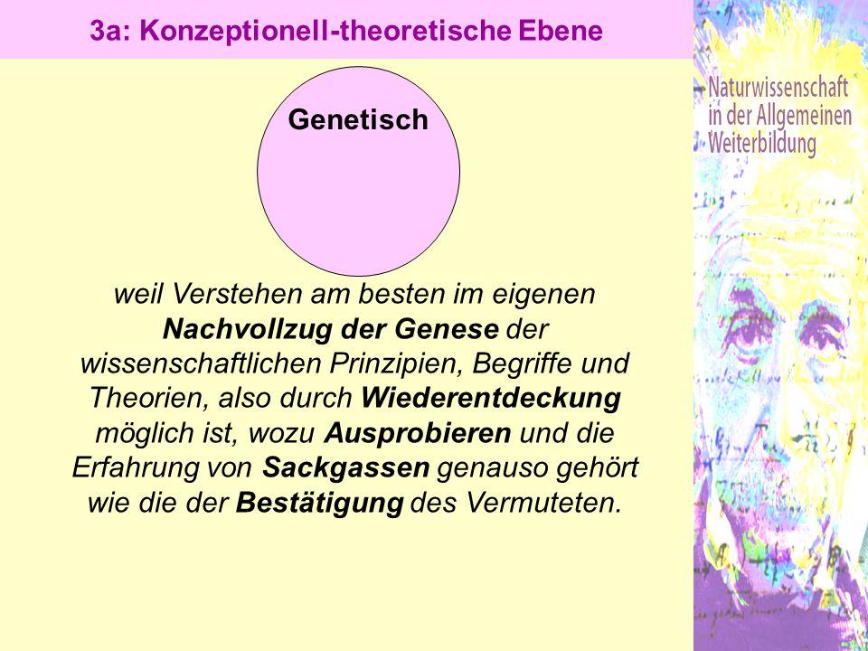 Genetisch weil Verstehen am besten im eigenen Nachvollzug der Genese der wissenschaftlichen Prinzipien, Begriffe und Theorien, also durch Wiederentdec