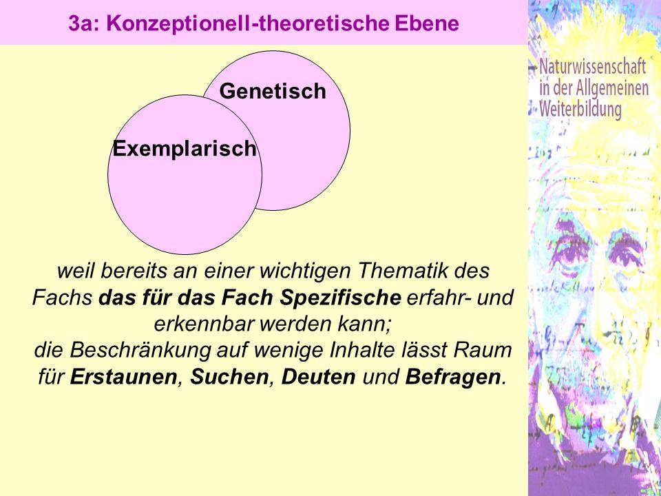 Genetisch Exemplarisch weil bereits an einer wichtigen Thematik des Fachs das für das Fach Spezifische erfahr- und erkennbar werden kann; die Beschrän