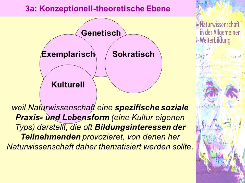 Genetisch Exemplarisch Kulturell Sokratisch weil Naturwissenschaft eine spezifische soziale Praxis- und Lebensform (eine Kultur eigenen Typs) darstell