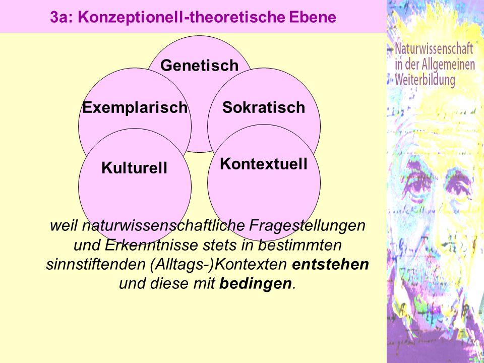 Genetisch Exemplarisch Kulturell Sokratisch Kontextuell weil naturwissenschaftliche Fragestellungen und Erkenntnisse stets in bestimmten sinnstiftende