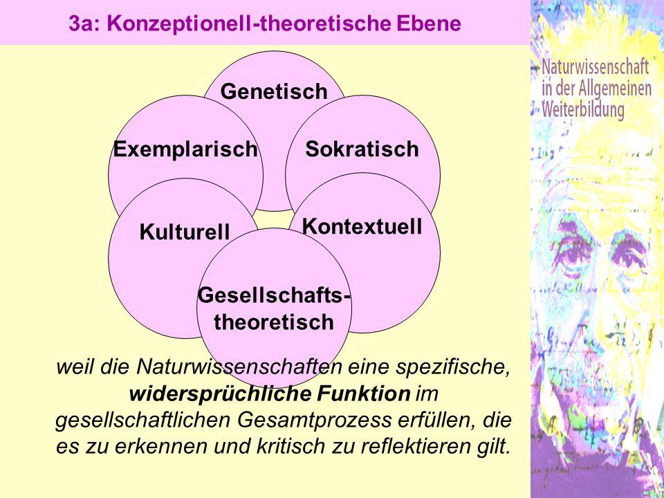 Genetisch Exemplarisch Kulturell Sokratisch Kontextuell Gesellschafts- theoretisch weil die Naturwissenschaften eine spezifische, widersprüchliche Fun