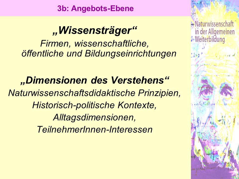 """""""Wissensträger"""" Firmen, wissenschaftliche, öffentliche und Bildungseinrichtungen """"Dimensionen des Verstehens"""" Naturwissenschaftsdidaktische Prinzipien"""