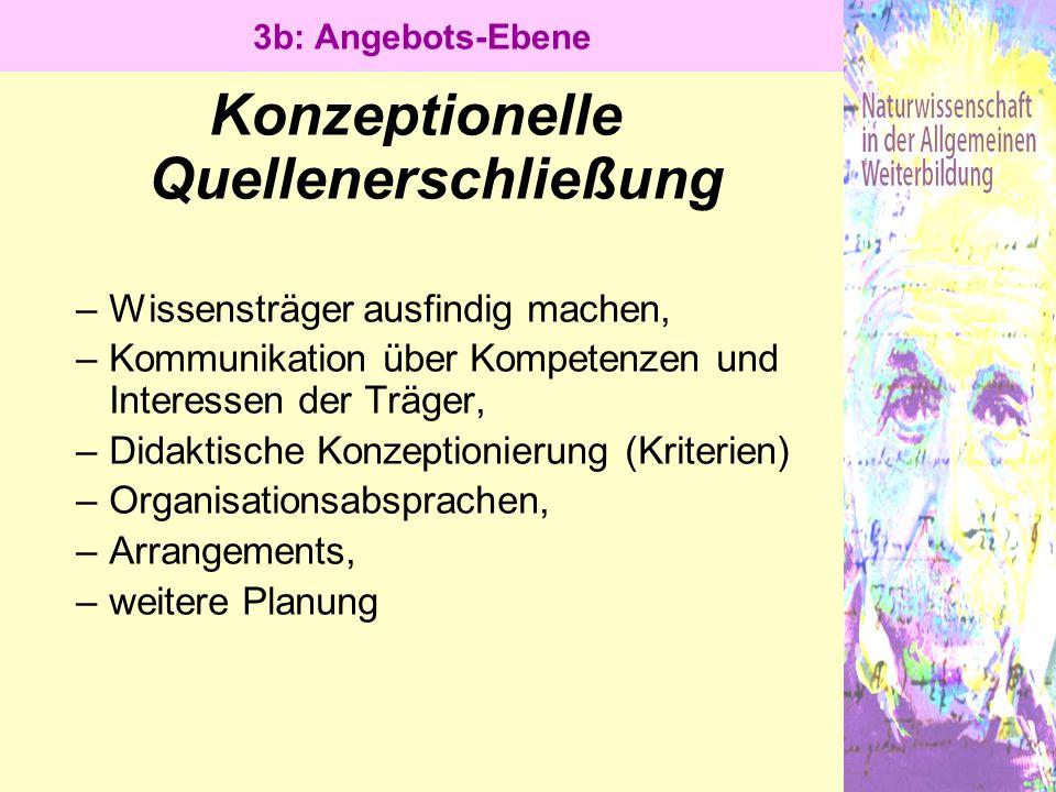 Konzeptionelle Quellenerschließung –Wissensträger ausfindig machen, –Kommunikation über Kompetenzen und Interessen der Träger, –Didaktische Konzeption
