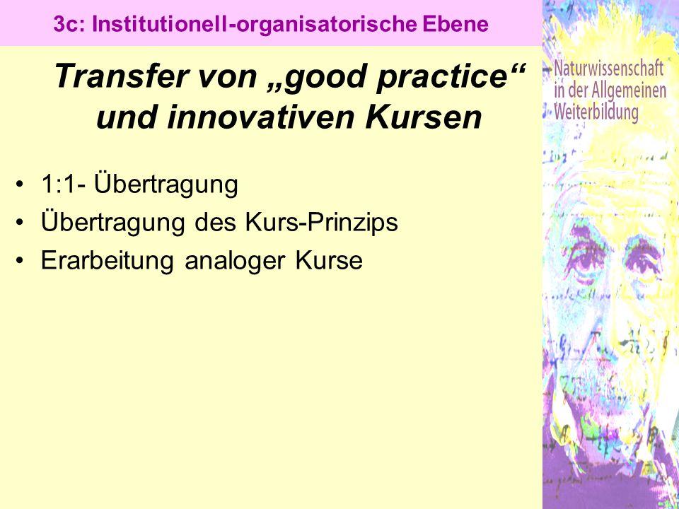 """Transfer von """"good practice"""" und innovativen Kursen 1:1- Übertragung Übertragung des Kurs-Prinzips Erarbeitung analoger Kurse 3c: Institutionell-organ"""