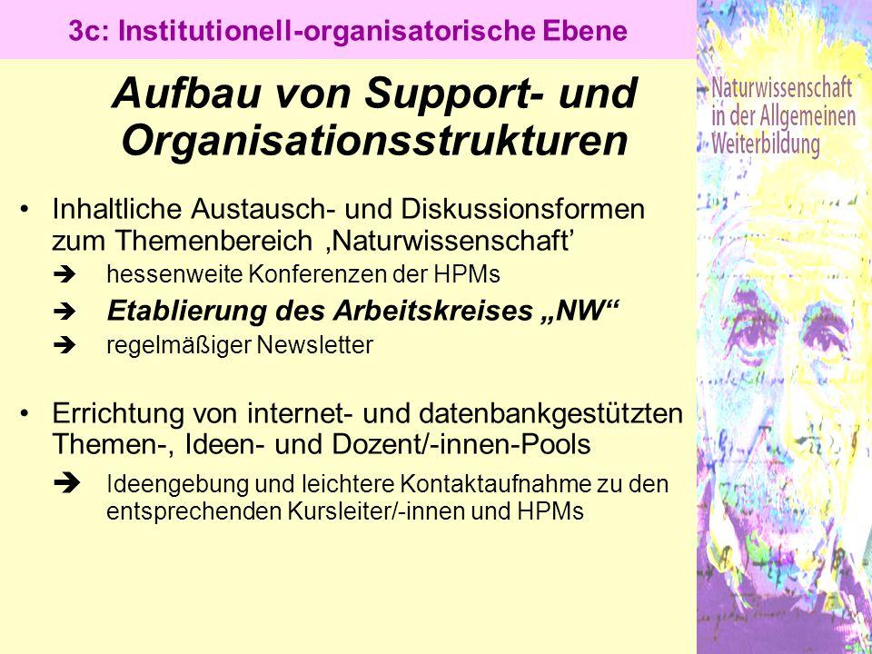 Aufbau von Support- und Organisationsstrukturen Inhaltliche Austausch- und Diskussionsformen zum Themenbereich 'Naturwissenschaft'  hessenweite Konfe