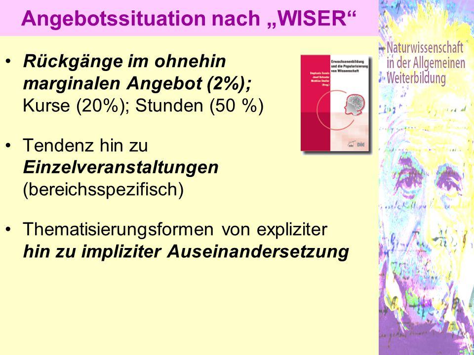 """Angebotssituation nach """"WISER"""" Rückgänge im ohnehin marginalen Angebot (2%); Kurse (20%); Stunden (50 %) Tendenz hin zu Einzelveranstaltungen (bereich"""