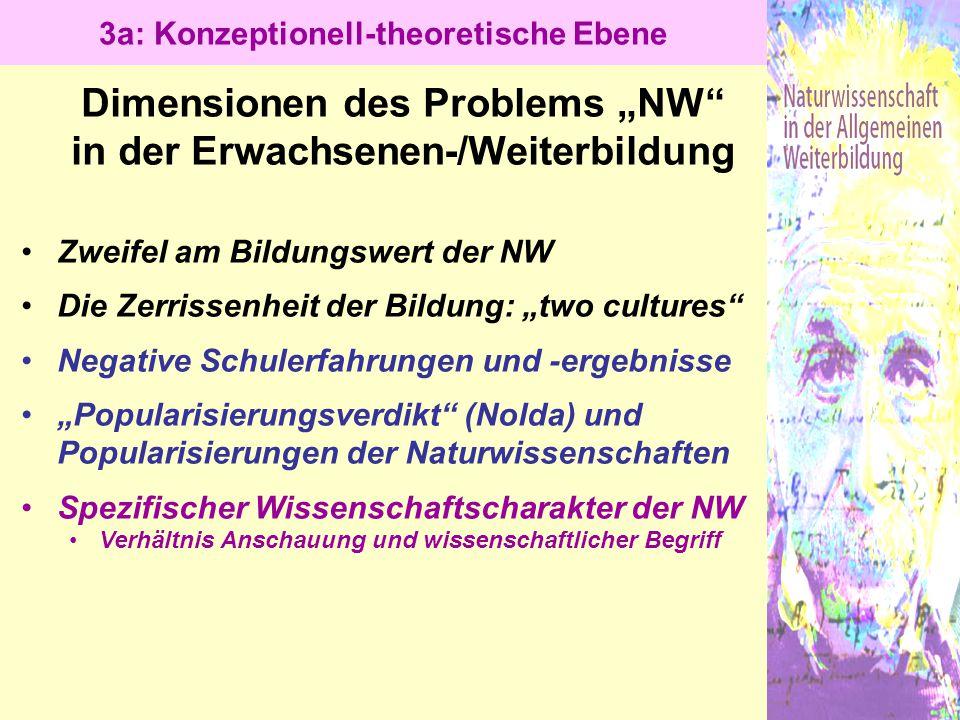 """Dimensionen des Problems """"NW"""" in der Erwachsenen-/Weiterbildung Zweifel am Bildungswert der NW Die Zerrissenheit der Bildung: """"two cultures"""" Negative"""