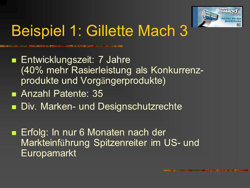 Beispiel 1: Gillette Mach 3 Entwicklungszeit: 7 Jahre (40% mehr Rasierleistung als Konkurrenz- produkte und Vorg ä ngerprodukte) Anzahl Patente: 35 Di