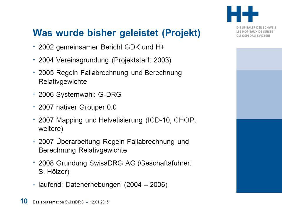 Basispräsentation SwissDRG + 12.01.2015 10 Was wurde bisher geleistet (Projekt) 2002 gemeinsamer Bericht GDK und H+ 2004 Vereinsgründung (Projektstart