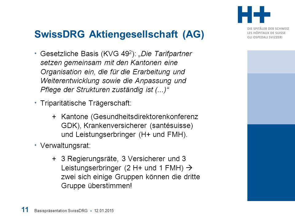 """Basispräsentation SwissDRG + 12.01.2015 11 SwissDRG Aktiengesellschaft (AG) Gesetzliche Basis (KVG 49 2 ): """"Die Tarifpartner setzen gemeinsam mit den"""