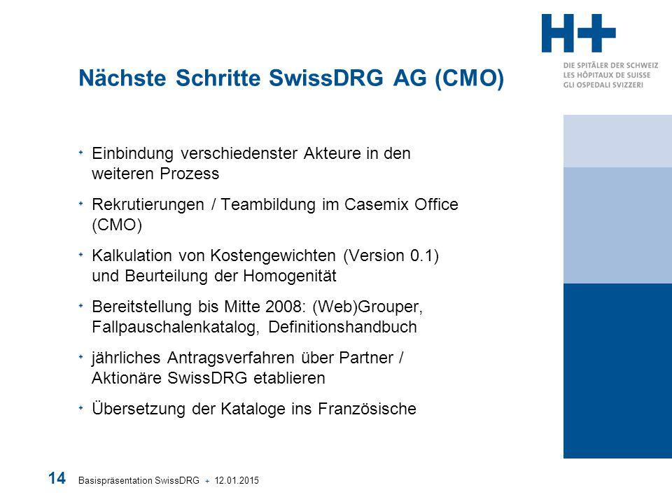 Basispräsentation SwissDRG + 12.01.2015 14 Nächste Schritte SwissDRG AG (CMO) Einbindung verschiedenster Akteure in den weiteren Prozess Rekrutierunge