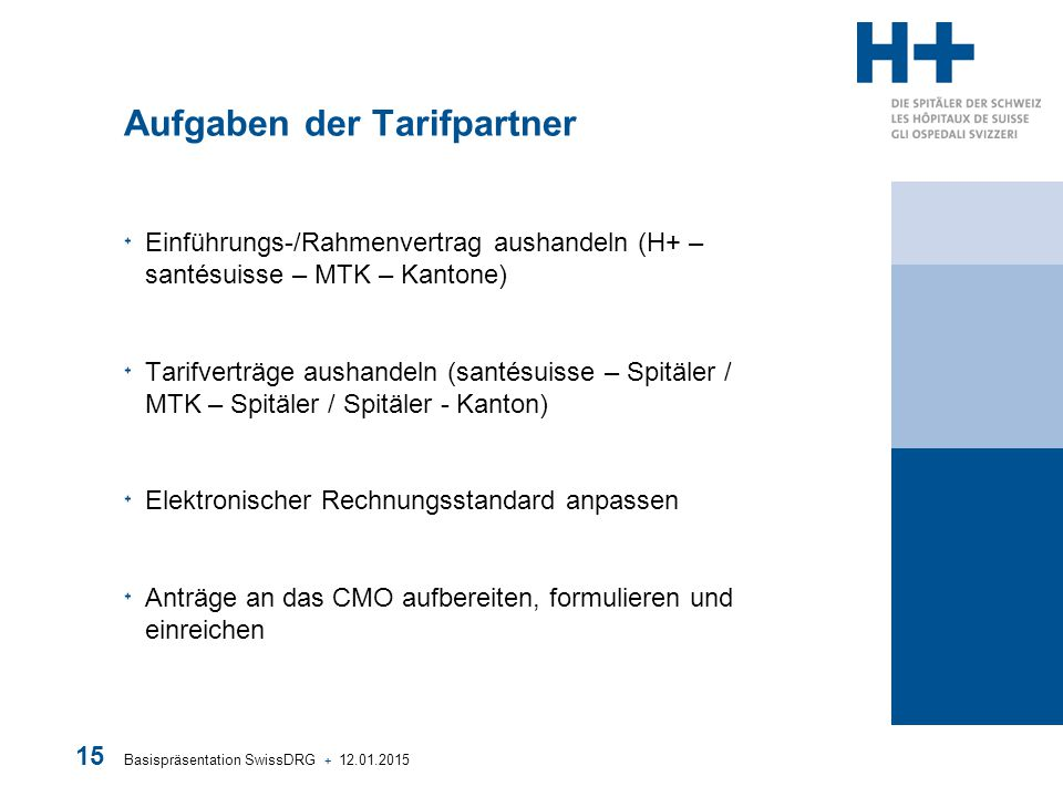 Basispräsentation SwissDRG + 12.01.2015 15 Aufgaben der Tarifpartner Einführungs-/Rahmenvertrag aushandeln (H+ – santésuisse – MTK – Kantone) Tarifver