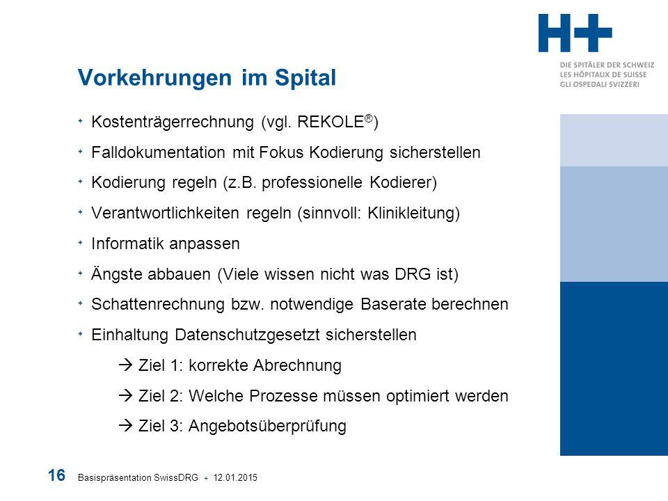 Basispräsentation SwissDRG + 12.01.2015 16 Vorkehrungen im Spital Kostenträgerrechnung (vgl. REKOLE ® ) Falldokumentation mit Fokus Kodierung sicherst