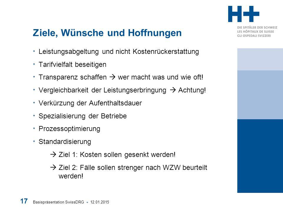 Basispräsentation SwissDRG + 12.01.2015 17 Ziele, Wünsche und Hoffnungen Leistungsabgeltung und nicht Kostenrückerstattung Tarifvielfalt beseitigen Tr