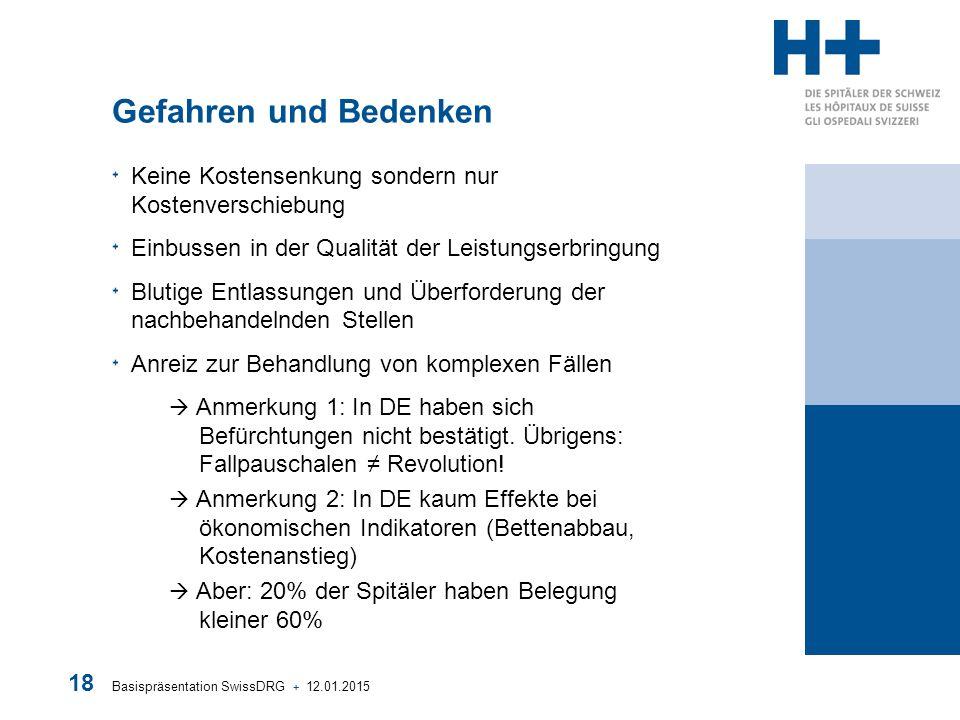 Basispräsentation SwissDRG + 12.01.2015 18 Gefahren und Bedenken Keine Kostensenkung sondern nur Kostenverschiebung Einbussen in der Qualität der Leis