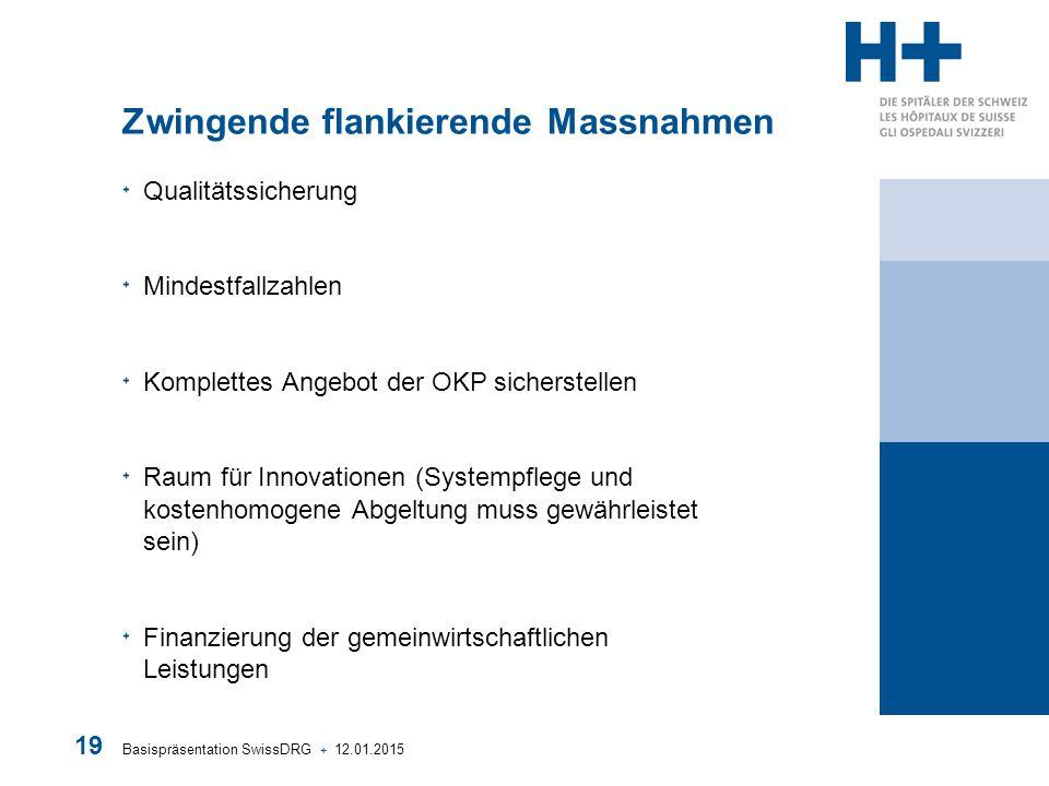 Basispräsentation SwissDRG + 12.01.2015 19 Zwingende flankierende Massnahmen Qualitätssicherung Mindestfallzahlen Komplettes Angebot der OKP sicherste