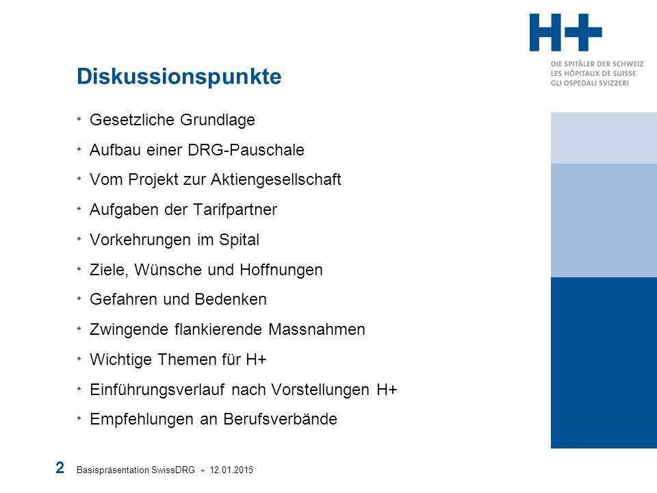 Basispräsentation SwissDRG + 12.01.2015 23 Einführungsverlauf nach H+ Voraussetzung für eine Einführung 2011 (Schattenrechnung): +am 1.1.2010 liegt eine qualitative gute Version vor (6 Monate Genehmigung BR und 6 Monate Umsetzung).