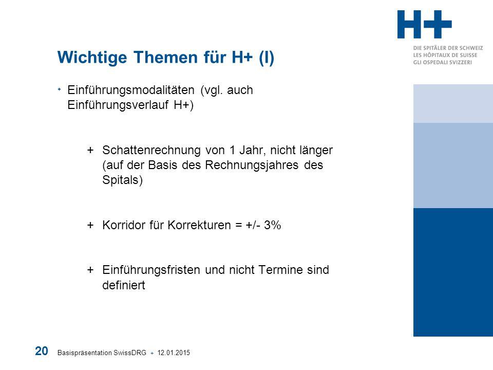 Basispräsentation SwissDRG + 12.01.2015 20 Wichtige Themen für H+ (I) Einführungsmodalitäten (vgl. auch Einführungsverlauf H+) +Schattenrechnung von 1
