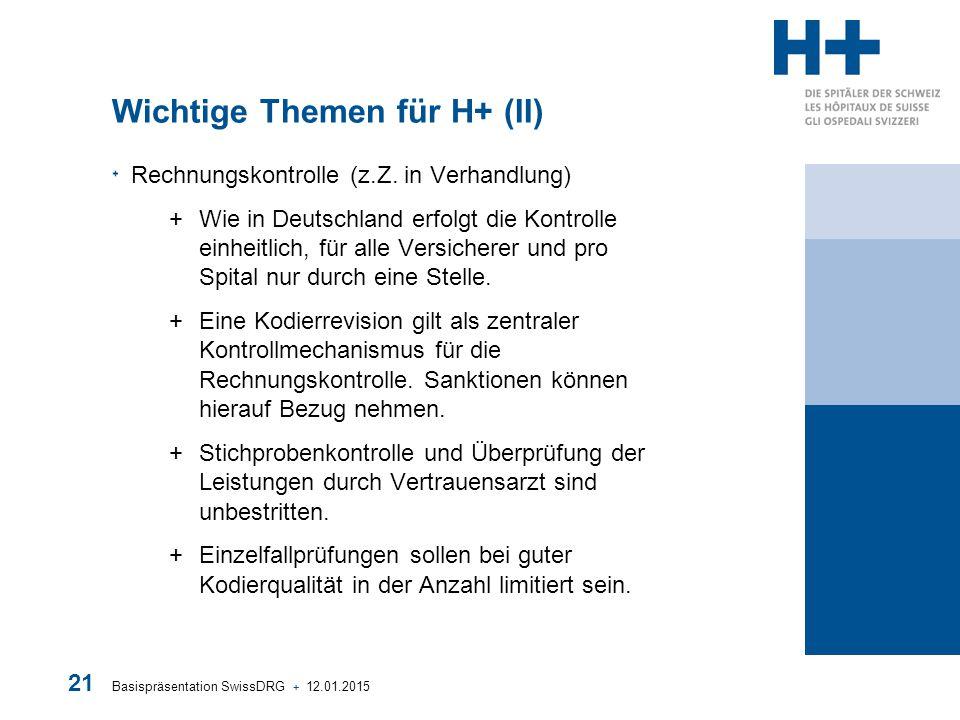 Basispräsentation SwissDRG + 12.01.2015 21 Wichtige Themen für H+ (II) Rechnungskontrolle (z.Z. in Verhandlung) +Wie in Deutschland erfolgt die Kontro