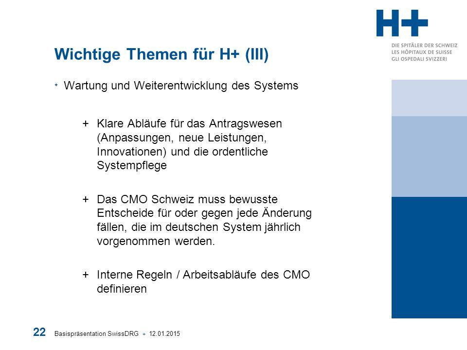 Basispräsentation SwissDRG + 12.01.2015 22 Wichtige Themen für H+ (III) Wartung und Weiterentwicklung des Systems +Klare Abläufe für das Antragswesen