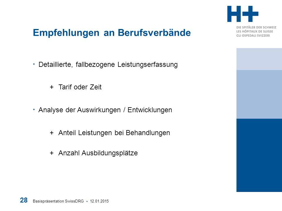 Basispräsentation SwissDRG + 12.01.2015 28 Empfehlungen an Berufsverbände Detaillierte, fallbezogene Leistungserfassung +Tarif oder Zeit Analyse der A