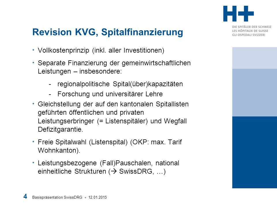 Basispräsentation SwissDRG + 12.01.2015 4 Revision KVG, Spitalfinanzierung Vollkostenprinzip (inkl. aller Investitionen) Separate Finanzierung der gem