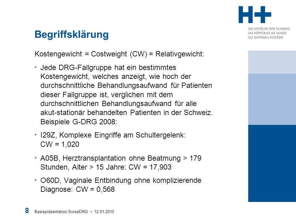 Basispräsentation SwissDRG + 12.01.2015 8 Begriffsklärung Kostengewicht = Costweight (CW) = Relativgewicht: Jede DRG-Fallgruppe hat ein bestimmtes Kos