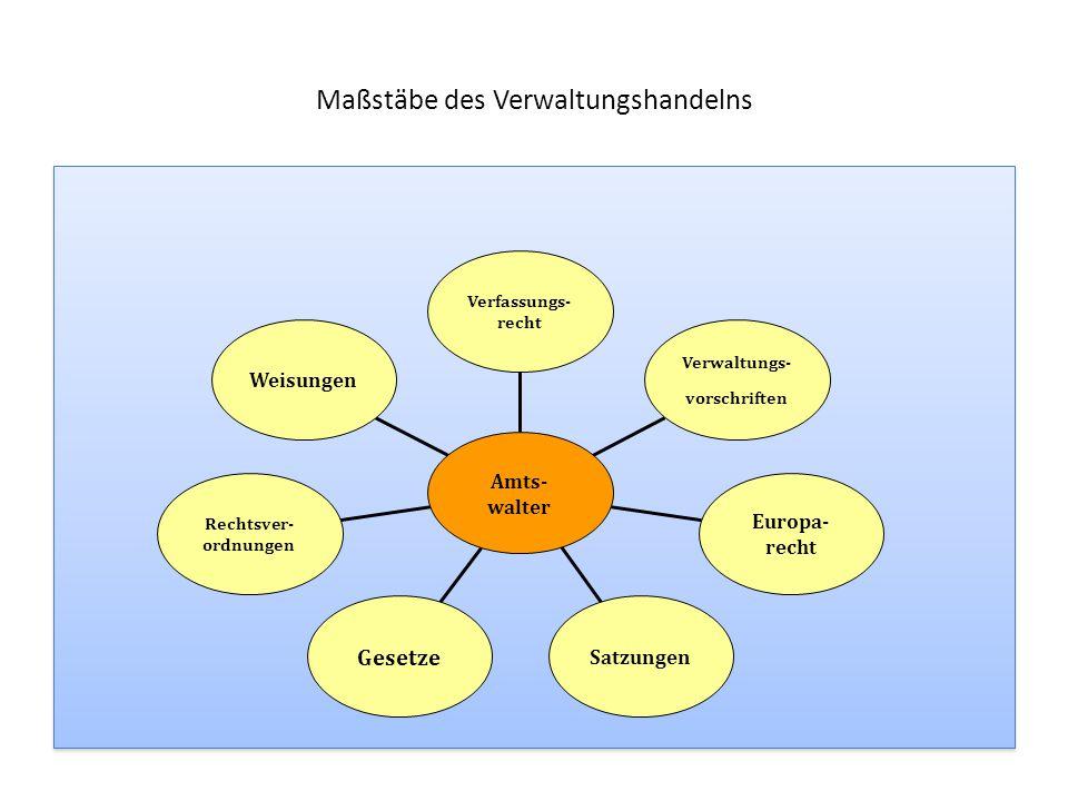 Maßstäbe des Verwaltungshandelns Weisungen Rechtsver- ordnungen Gesetze Satzungen Europa- recht Verwaltungs- vorschriften Verfassungs- recht Amts- wal