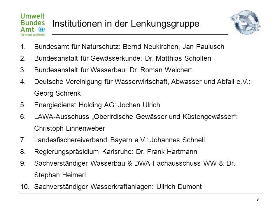 9 1.Bundesamt für Naturschutz: Bernd Neukirchen, Jan Paulusch 2.Bundesanstalt für Gewässerkunde: Dr. Matthias Scholten 3.Bundesanstalt für Wasserbau: