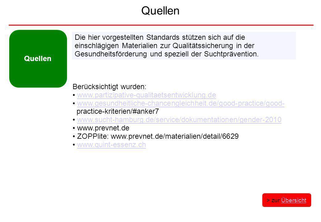 Quellen Berücksichtigt wurden: www.partizipative-qualitaetsentwicklung.de www.gesundheitliche-chancengleichheit.de/good-practice/good- practice-kriter