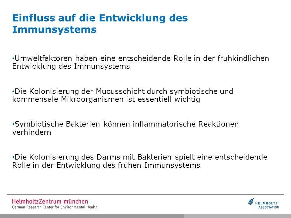 Renz et al. Nature Reviews Immunology 2011 Einfluss auf die Entwicklung des Immunsystems