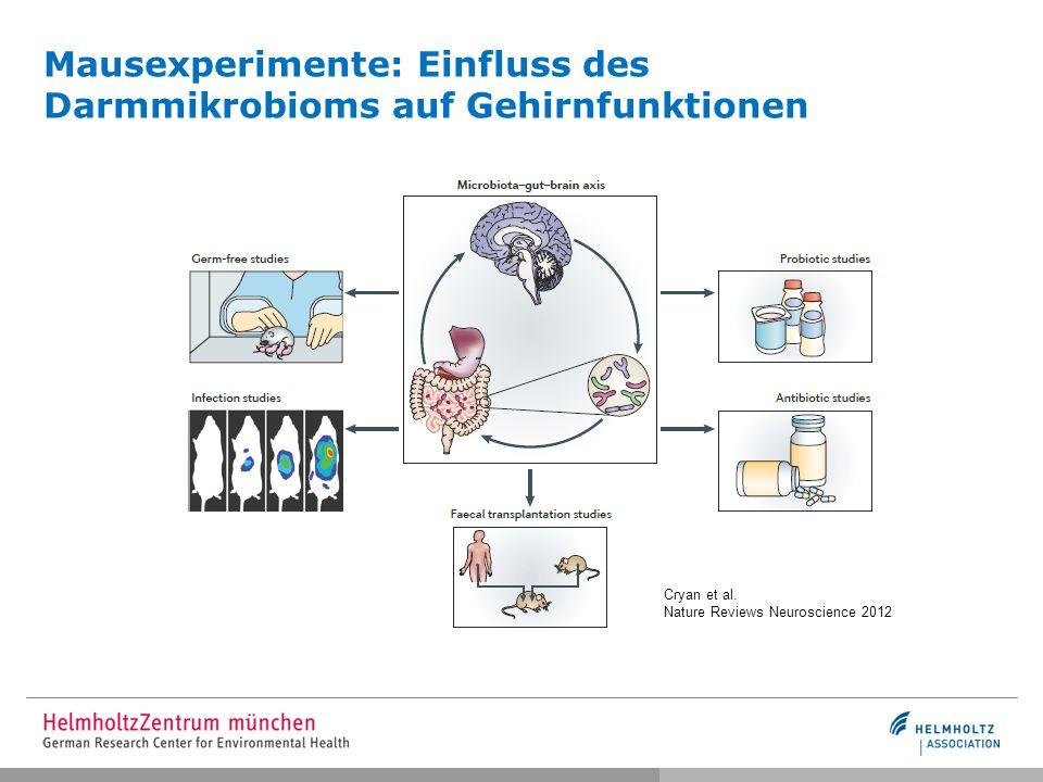 Mausexperimente: Einfluss des Darmmikrobioms auf Gehirnfunktionen Cryan et al. Nature Reviews Neuroscience 2012