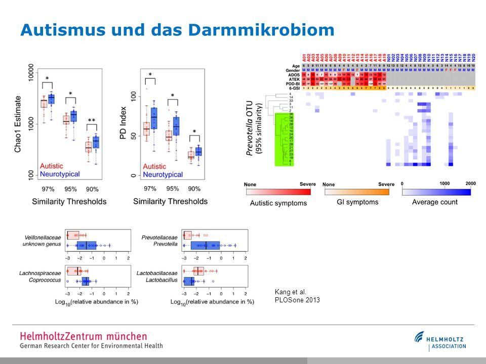 Autismus und das Darmmikrobiom Kang et al. PLOSone 2013