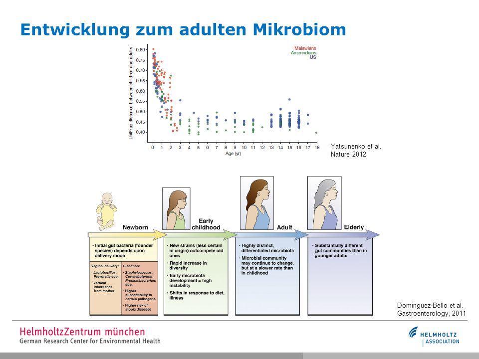 Entwicklung zum adulten Mikrobiom Dominguez-Bello et al. Gastroenterology, 2011 Yatsunenko et al. Nature 2012