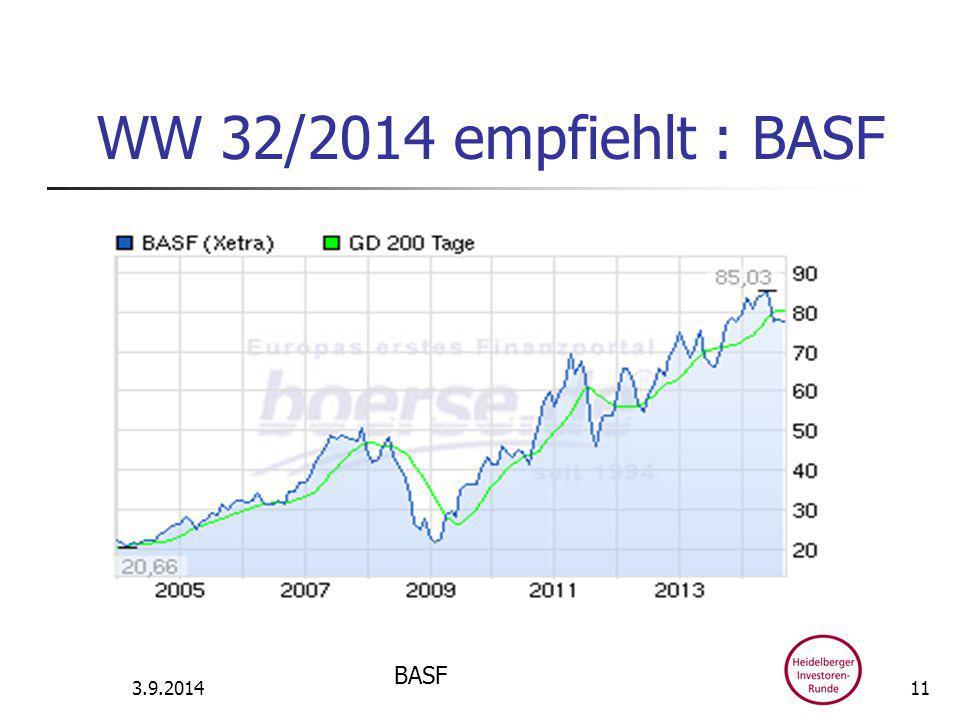 WW 32/2014 empfiehlt : BASF 3.9.2014 BASF 11