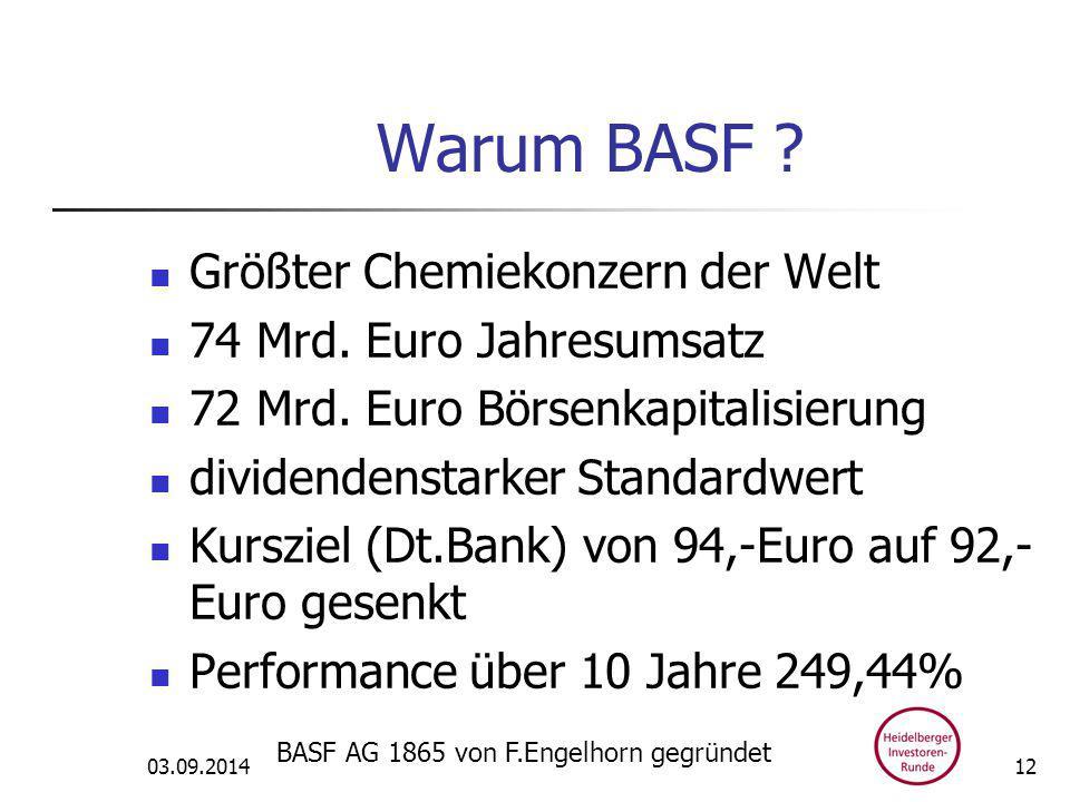 Warum BASF .