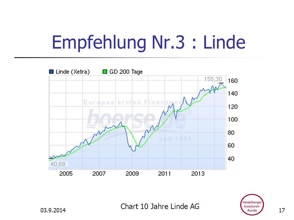 Empfehlung Nr.3 : Linde 03.9.2014 Chart 10 Jahre Linde AG 17
