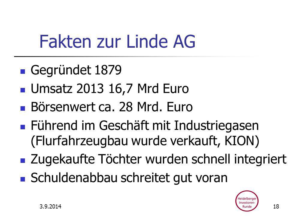 Fakten zur Linde AG Gegründet 1879 Umsatz 2013 16,7 Mrd Euro Börsenwert ca.