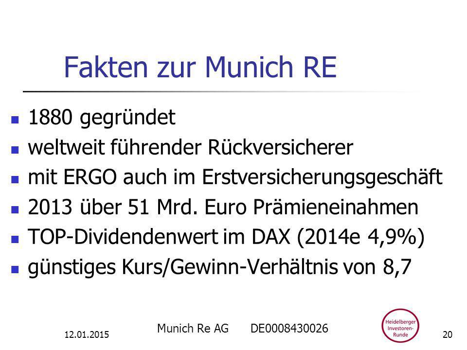 Fakten zur Munich RE 12.01.2015 Munich Re AG DE0008430026 20 1880 gegründet weltweit führender Rückversicherer mit ERGO auch im Erstversicherungsgeschäft 2013 über 51 Mrd.