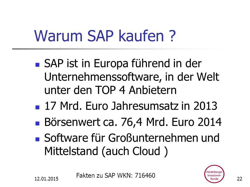 Warum SAP kaufen .