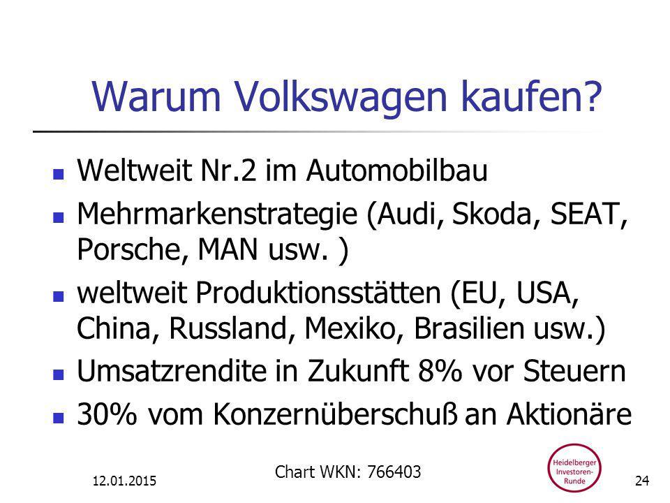 Warum Volkswagen kaufen.