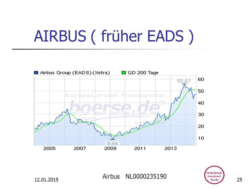 AIRBUS ( früher EADS ) 12.01.2015 Airbus NL0000235190 25