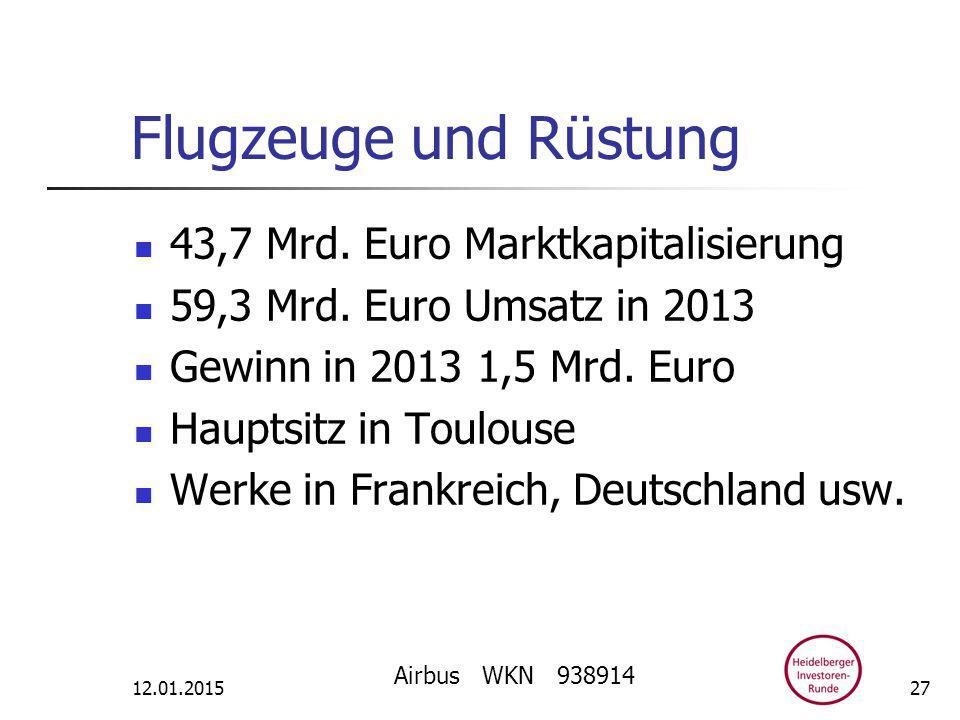 Flugzeuge und Rüstung 43,7 Mrd. Euro Marktkapitalisierung 59,3 Mrd.