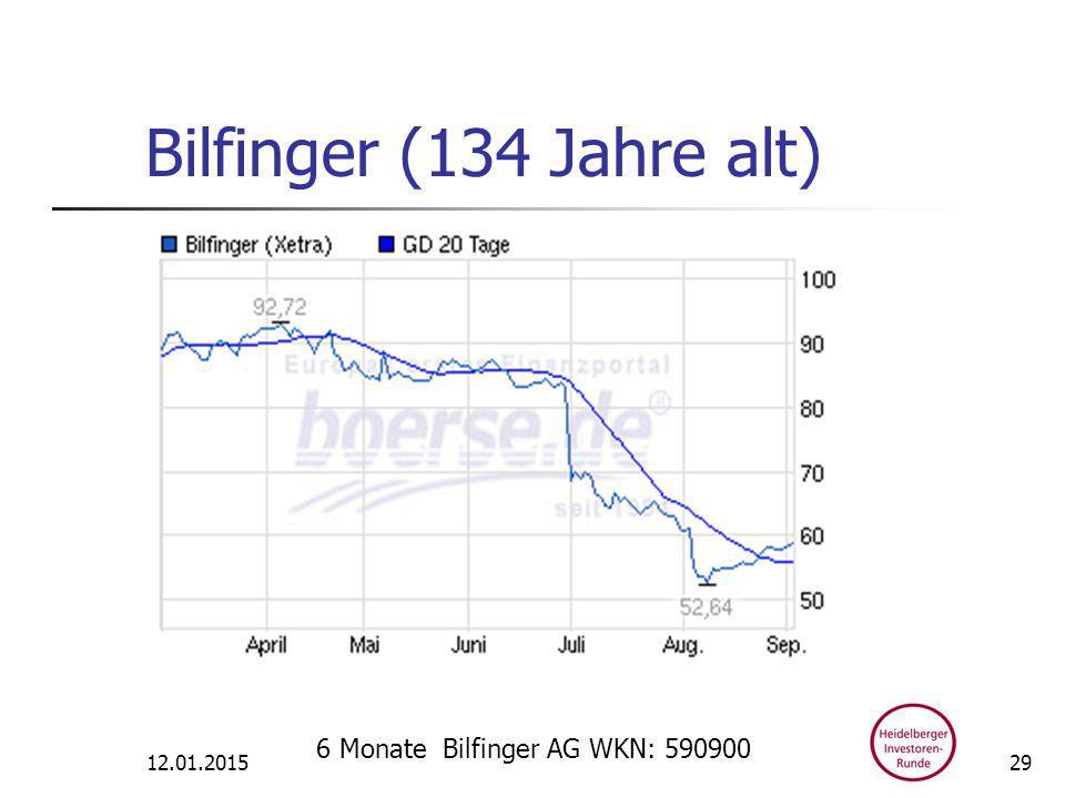 Bilfinger (134 Jahre alt) 12.01.2015 6 Monate Bilfinger AG WKN: 590900 29