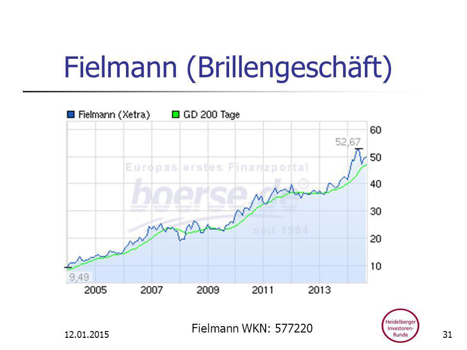 Fielmann (Brillengeschäft) 12.01.2015 Fielmann WKN: 577220 31