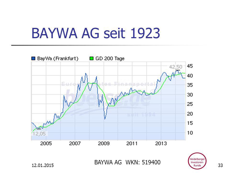 BAYWA AG seit 1923 12.01.2015 BAYWA AG WKN: 519400 33