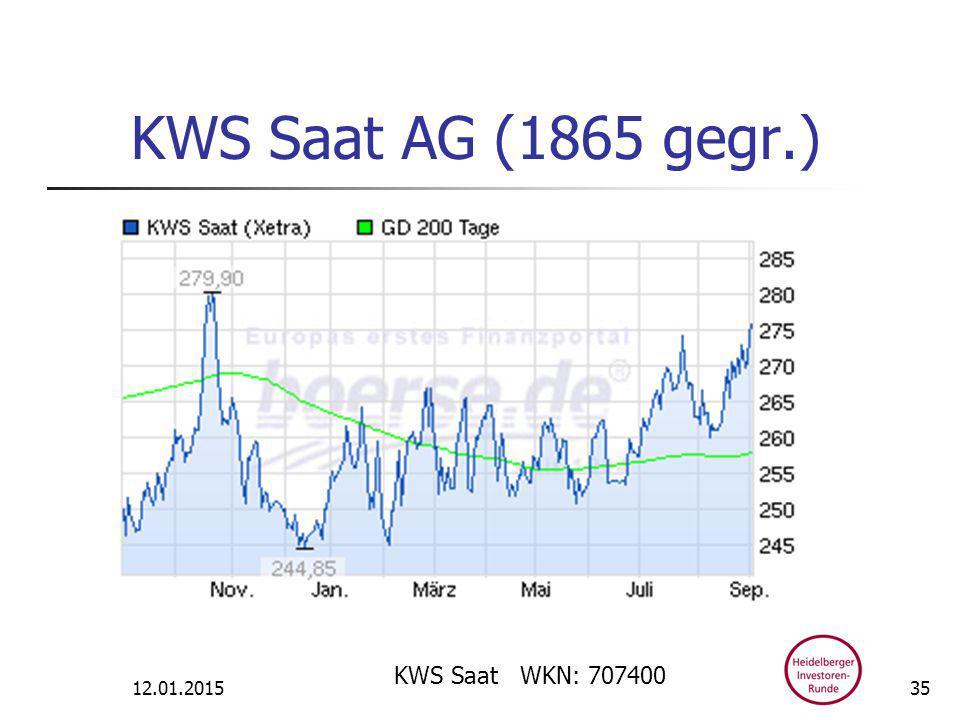 KWS Saat AG (1865 gegr.) 12.01.2015 KWS Saat WKN: 707400 35